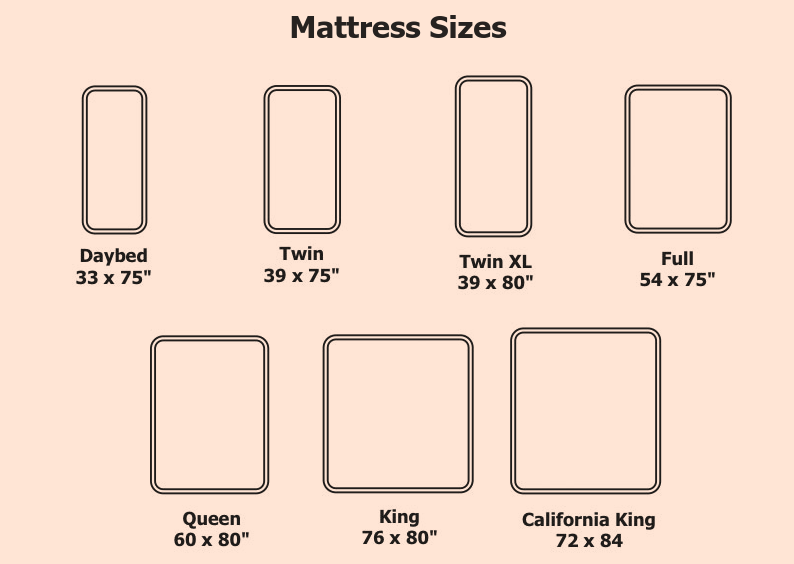 Bed Sizes  A Guide to Mattress and Bed Sizes | CHARLES P. ROGERS